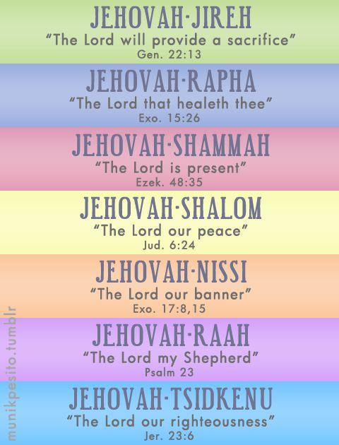 76080c9bc79a1483d6196526c6dee2ec--names-of-jesus-jehovah-names-of-god